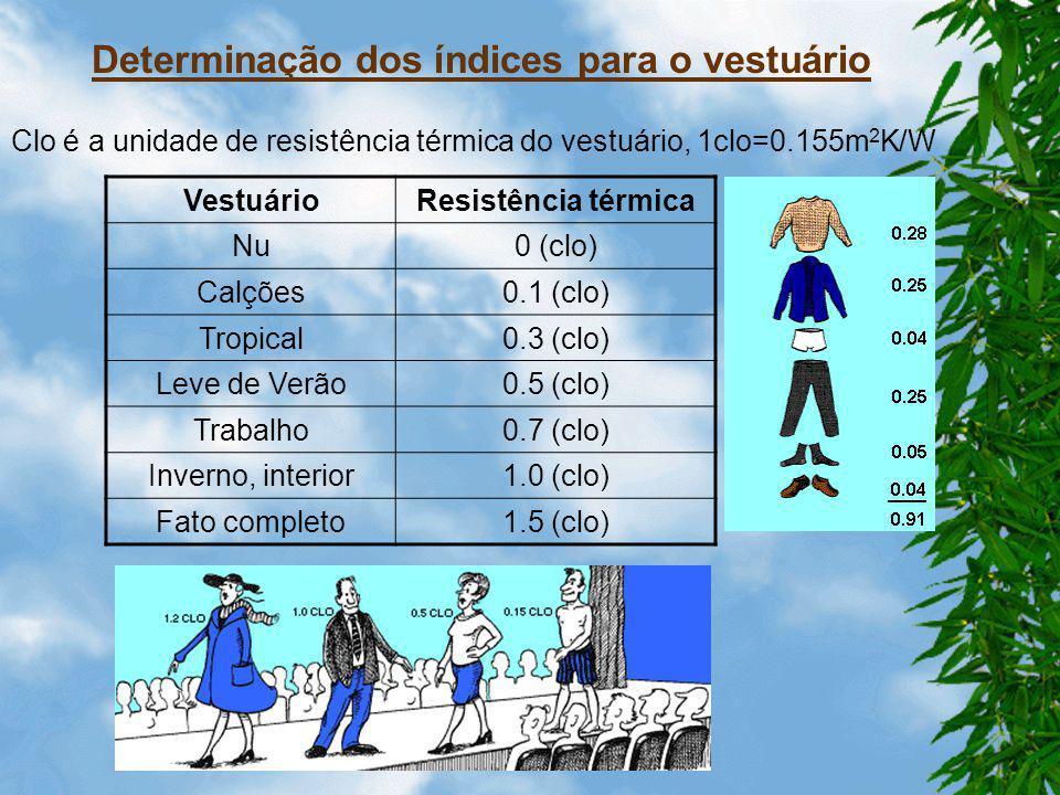 Trabalho – Variação de Energia de Cinética e Potencial, sendo usualmente 0 T ar – Temperatura seca do ar p vap – pressão parcial do vapor, função da h