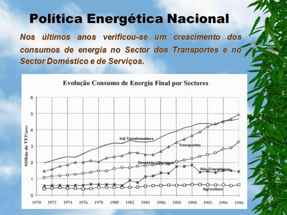 Conforto Térmico Luís Silva Ronne Toledo Pedro Grossmann Métodos Experimentais em Energia e Ambiente