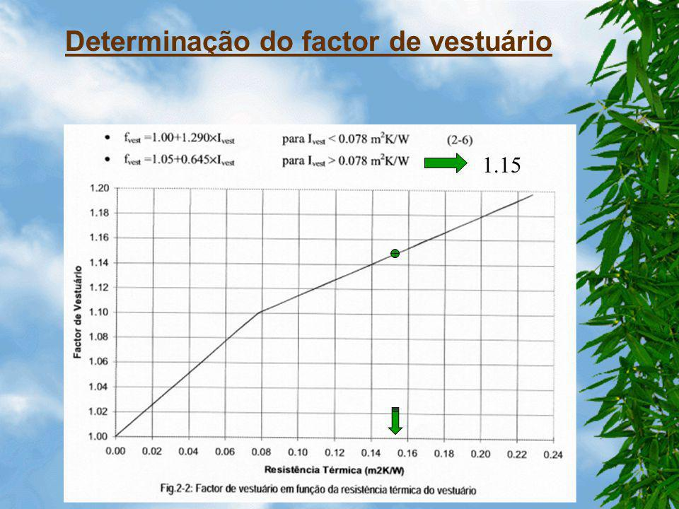 Determinação dos índices para o vestuário Clo é a unidade de resistência térmica do vestuário, 1clo=0.155m 2 K/W VestuárioResistência térmica Nu0 (clo