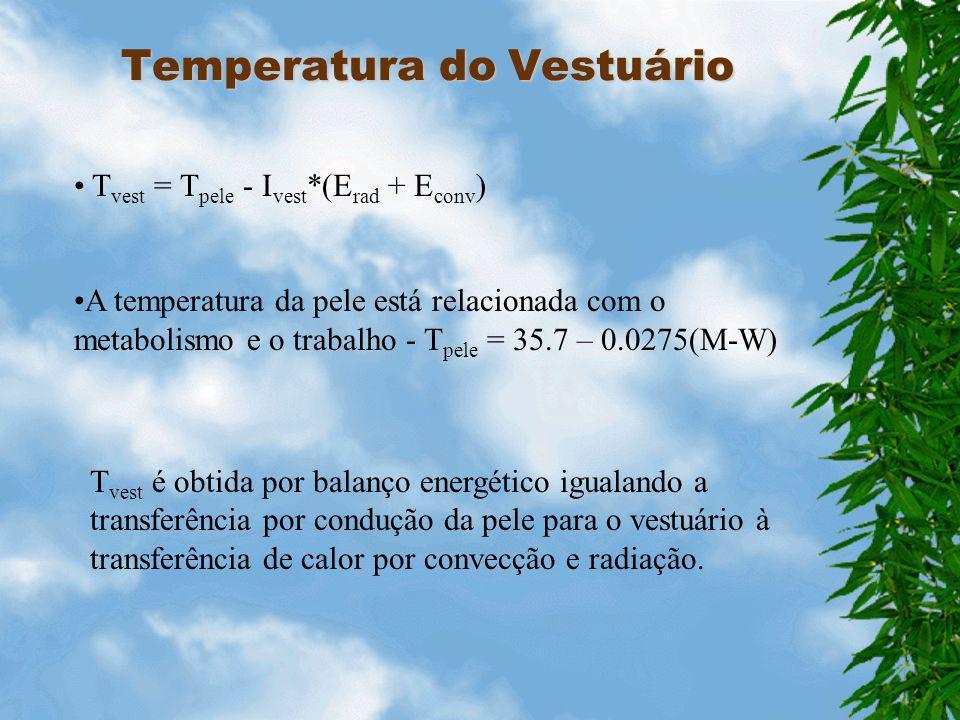 Coeficiente de Convecção Convecção forçada h =12.1 v Convecção Natural h=2.38*(T vest - T ar ) 0.25