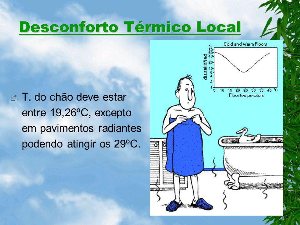 Desconforto Térmico Local Diferença de Temperatura do ar a 1.1m e 0.1m acima do chão não deve exceder 3ºC.