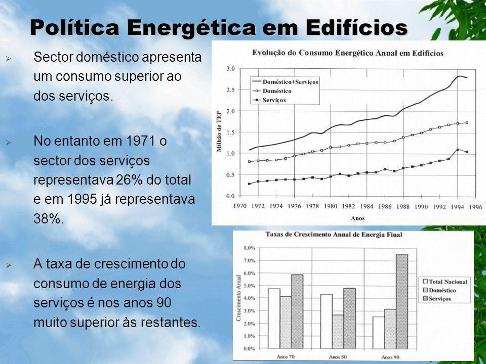 Política Energética Nacional Nos últimos anos verificou-se um crescimento dos consumos de energia no Sector dos Transportes e no Sector Doméstico e de