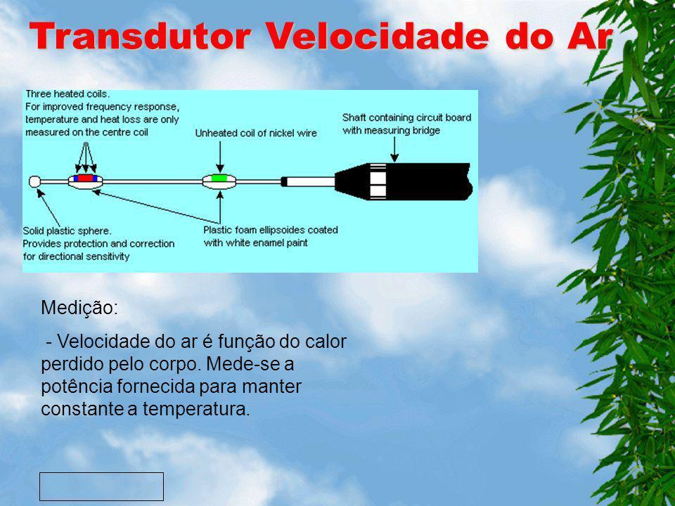 Aplicações medidos calculados Necessário saber Que fazer Equipamento de medição ISO 7726 Velocidade HumidadeTemp. do ar Temp. operação Temp. radiação