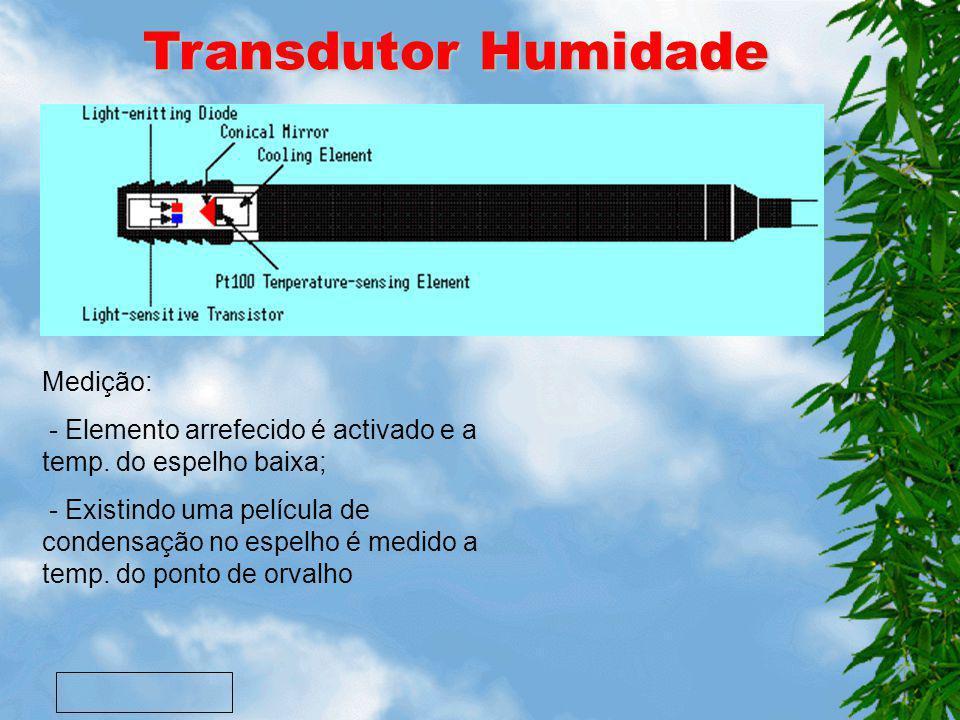 Transdutor Velocidade do Ar Medição: - Velocidade do ar é função do calor perdido pelo corpo. Mede-se a potência fornecida para manter constante a tem