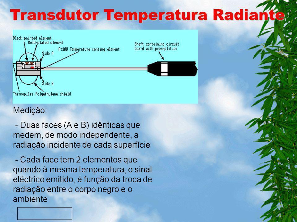 Transdutor Temperatura do Ar Medição: - Termo-elemento protegido da radiação térmica de interferência.