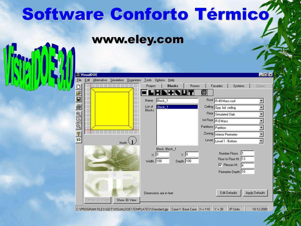 Investigação Universitária Software Conforto Térmico
