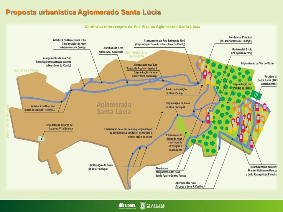 Programa de Educação Sanitária e Ambiental: gestão participativa para a utilização e preservação dos equipamentos urbanos e das áreas verdes.