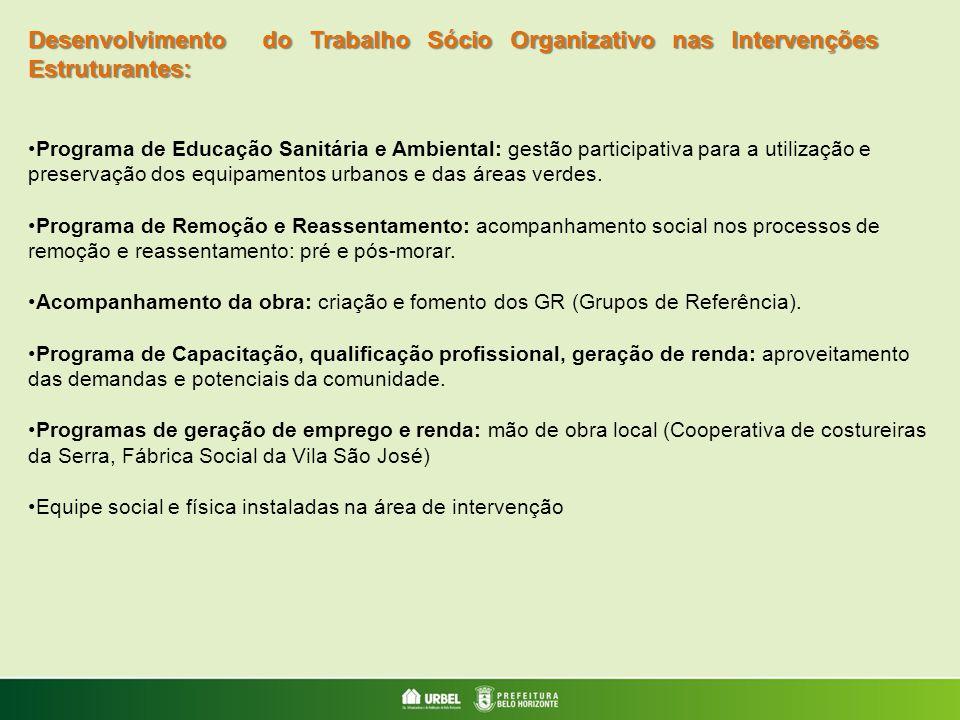 Programa de Educação Sanitária e Ambiental: gestão participativa para a utilização e preservação dos equipamentos urbanos e das áreas verdes. Programa