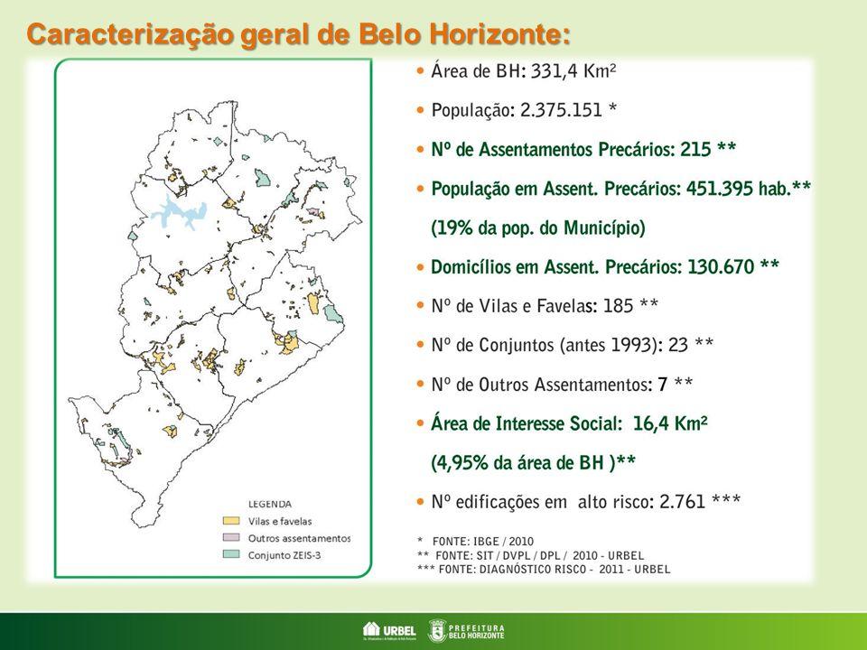 Caracterização geral de Belo Horizonte:
