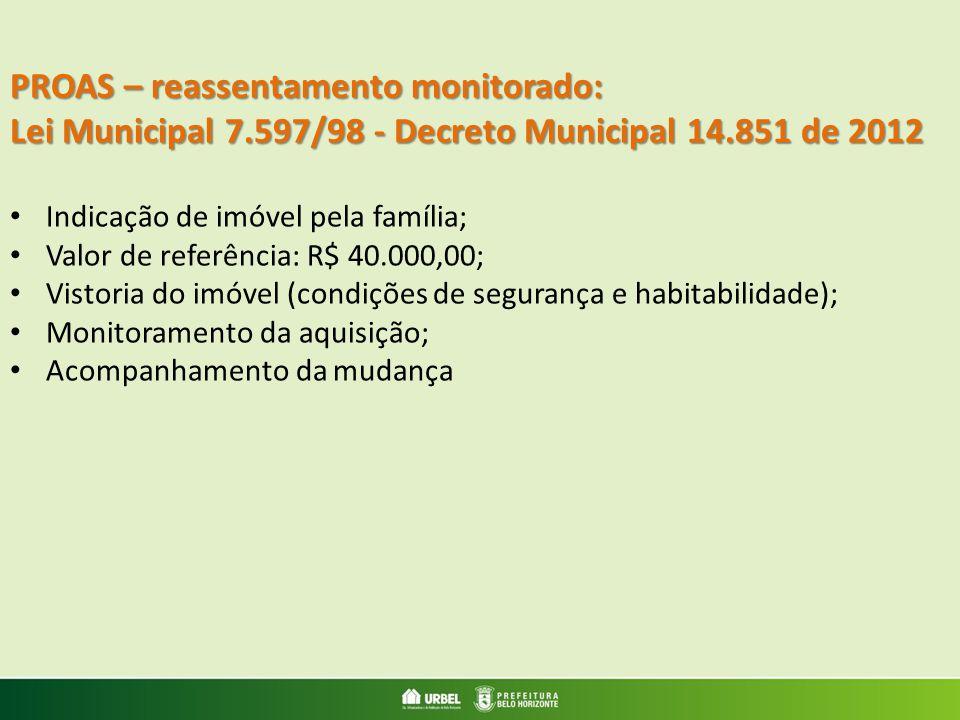 PROAS – reassentamento monitorado: Lei Municipal 7.597/98 - Decreto Municipal 14.851 de 2012 Indicação de imóvel pela família; Valor de referência: R$