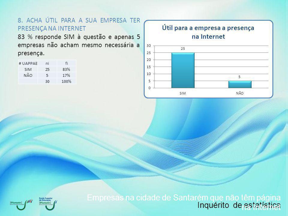 Inquérito de estatística Empresas na cidade de Santarém que não têm página na Internet 8.
