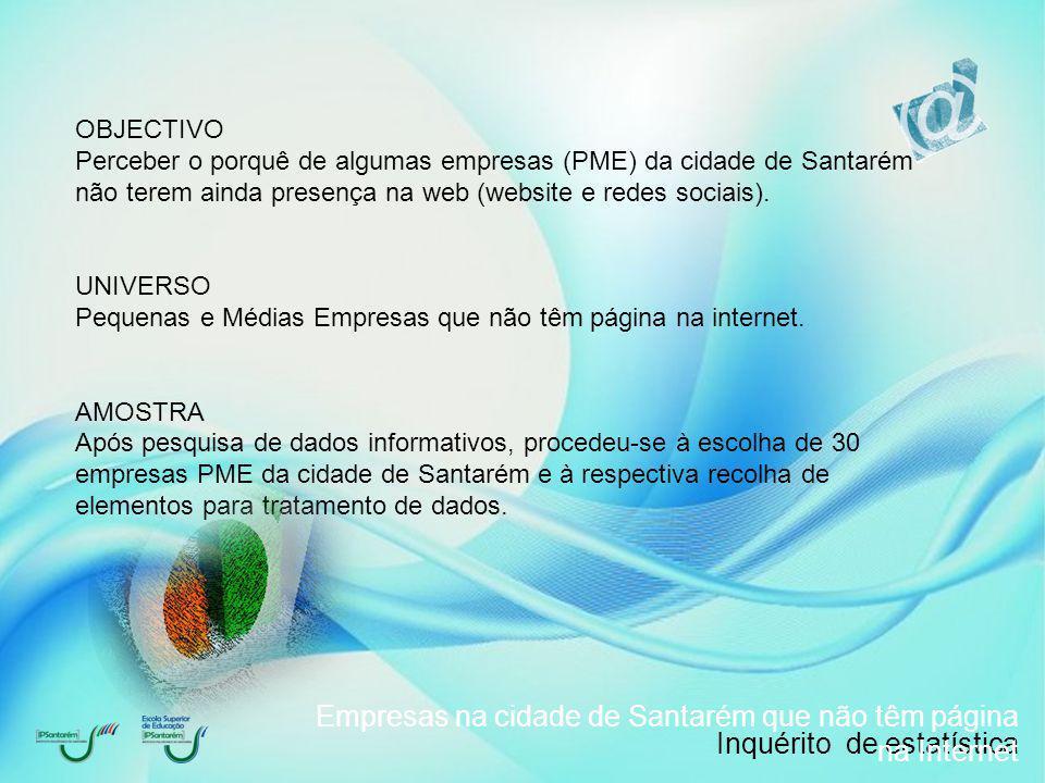 Inquérito de estatística Empresas na cidade de Santarém que não têm página na Internet OBJECTIVO Perceber o porquê de algumas empresas (PME) da cidade de Santarém não terem ainda presença na web (website e redes sociais).