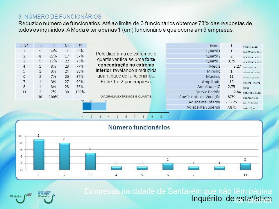 Inquérito de estatística Empresas na cidade de Santarém que não têm página na Internet 4.