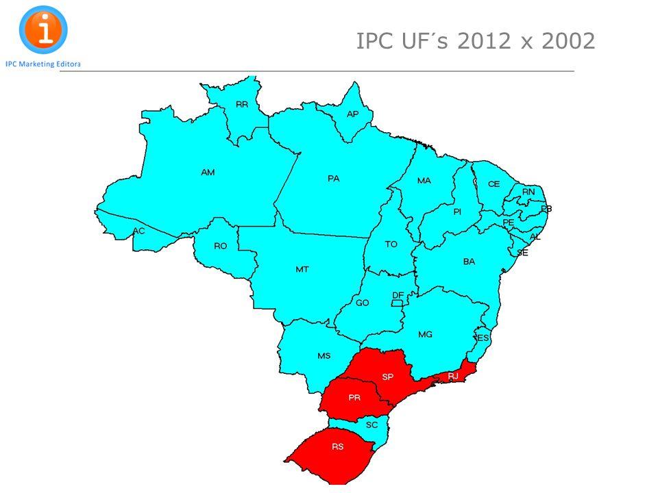 15 IPC UF´s 2012 x 2002