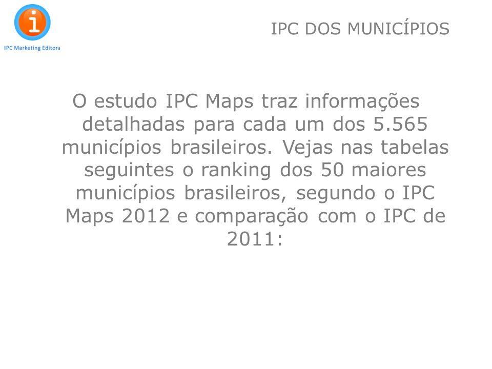 16 O estudo IPC Maps traz informações detalhadas para cada um dos 5.565 municípios brasileiros.