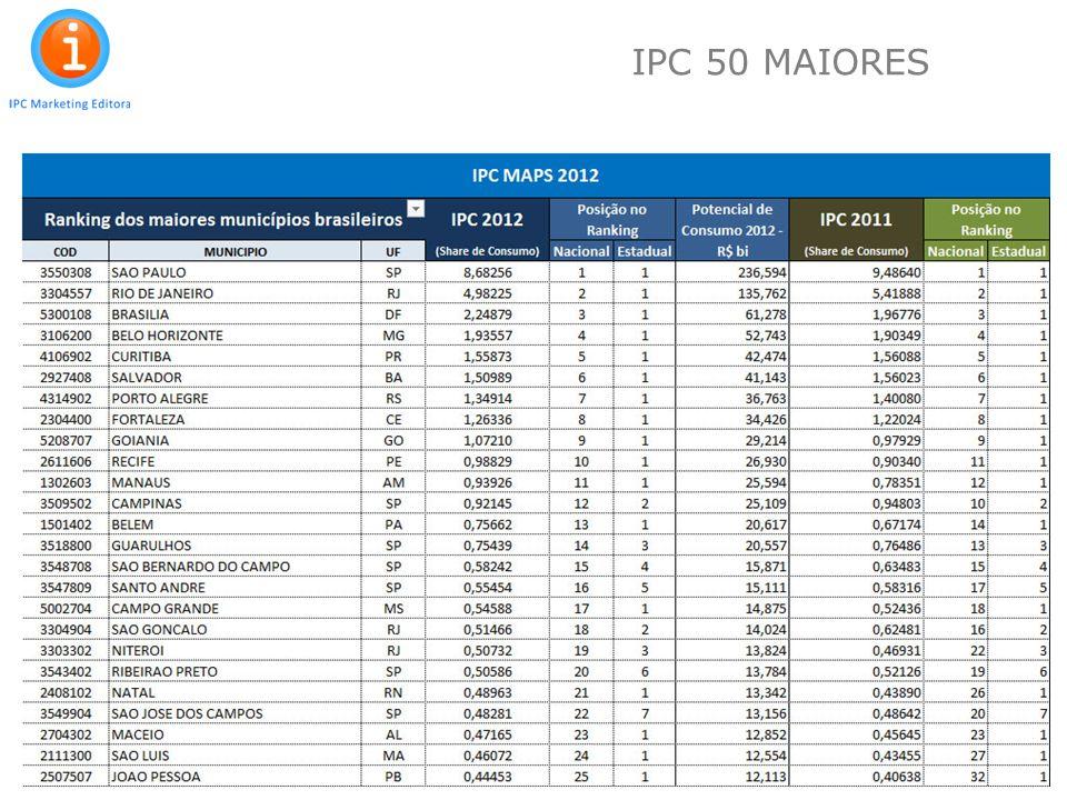 17 IPC 50 MAIORES