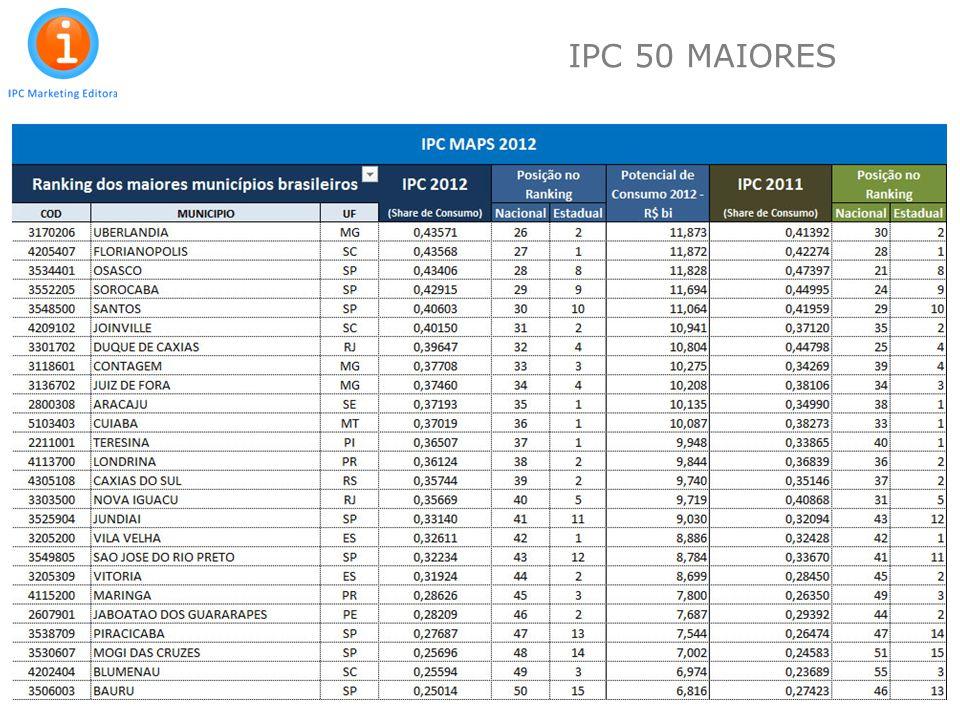 18 IPC 50 MAIORES