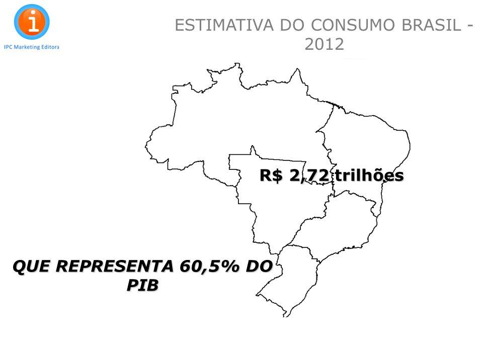 6 R$ 2,72 trilhões QUE REPRESENTA 60,5% DO PIB ESTIMATIVA DO CONSUMO BRASIL - 2012