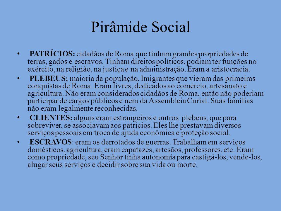 Pirâmide Social PATRÍCIOS: cidadãos de Roma que tinham grandes propriedades de terras, gados e escravos. Tinham direitos políticos, podiam ter funções