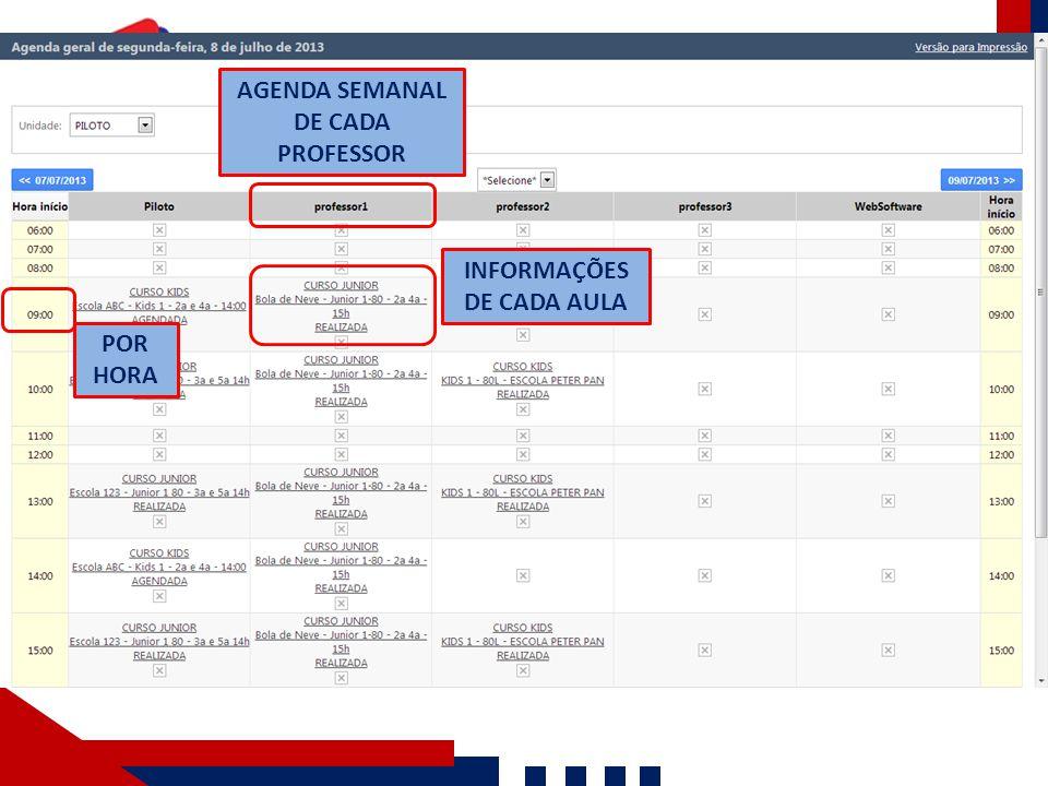 AGENDA DE AULAS AGENDA SEMANAL DE CADA PROFESSOR INFORMAÇÕES DE CADA AULA POR HORA