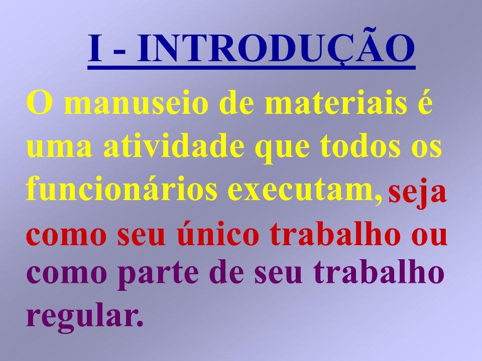 I - INTRODUÇÃO seja como seu único trabalho ou O manuseio de materiais é uma atividade que todos os funcionários executam, como parte de seu trabalho