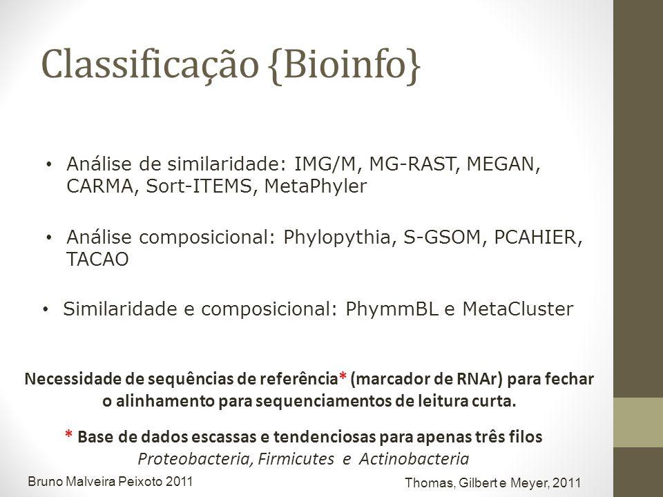 Classificação {Bioinfo} Análise de similaridade: IMG/M, MG-RAST, MEGAN, CARMA, Sort-ITEMS, MetaPhyler Análise composicional: Phylopythia, S-GSOM, PCAH