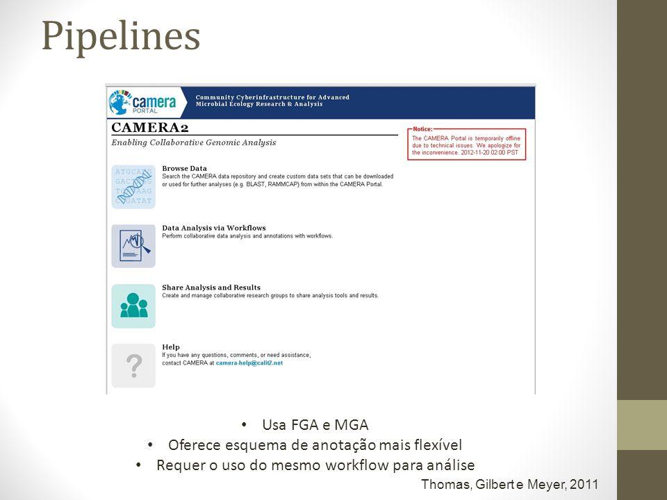 Usa FGA e MGA Oferece esquema de anotação mais flexível Requer o uso do mesmo workflow para análise Pipelines Thomas, Gilbert e Meyer, 2011