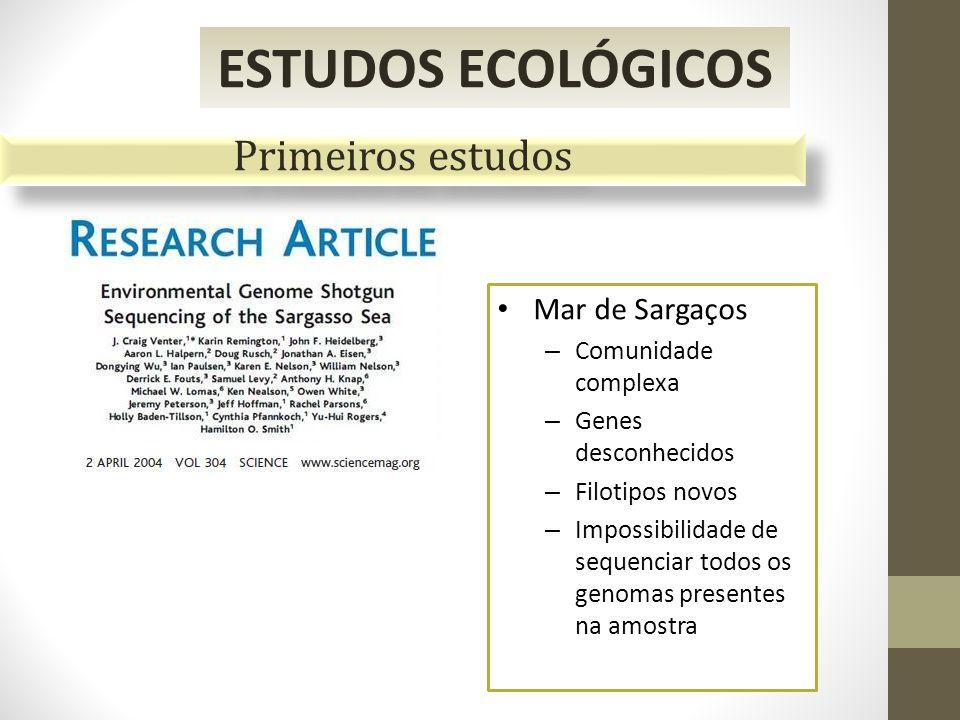 ESTUDOS ECOLÓGICOS Primeiros estudos Mar de Sargaços – Comunidade complexa – Genes desconhecidos – Filotipos novos – Impossibilidade de sequenciar tod