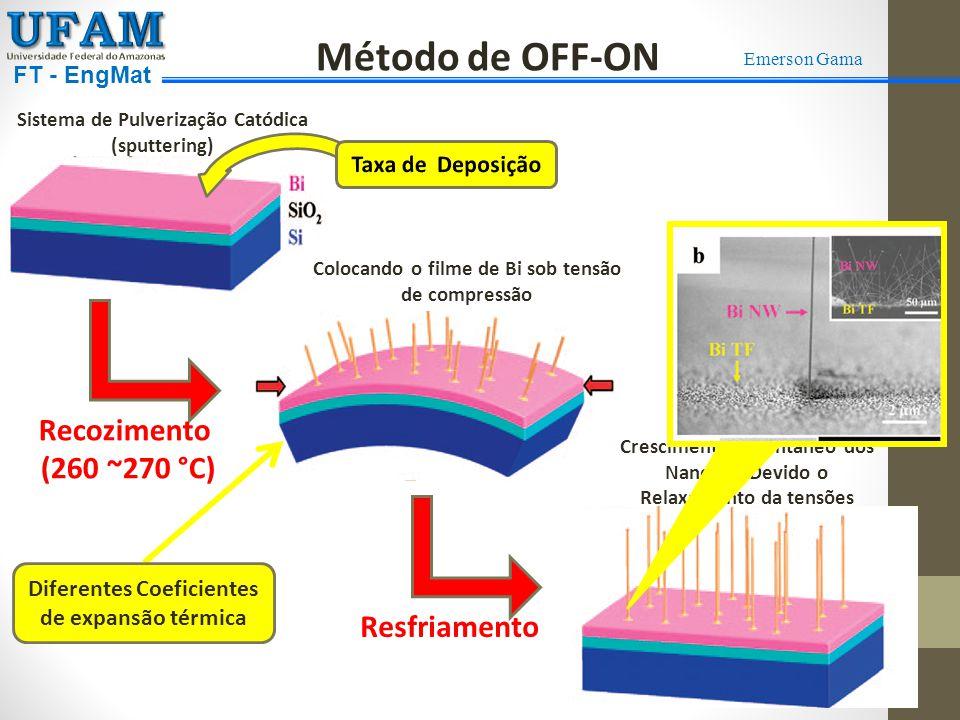 FT - EngMat Emerson Gama Sistema de Pulverização Catódica (sputtering) Recozimento (260 ~270 °C) Colocando o filme de Bi sob tensão de compressão Diferentes Coeficientes de expansão térmica Crescimento Espontâneo dos Nanofios Devido o Relaxamento da tensões compressivas Resfriamento Método de OFF-ON