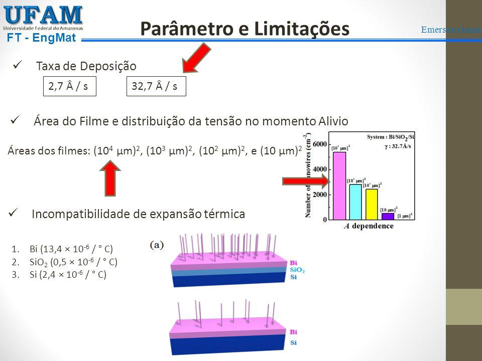 FT - EngMat Emerson Gama Parâmetro e Limitações Taxa de Deposição Área do Filme e distribuição da tensão no momento Alivio Incompatibilidade de expansão térmica 2,7 Â / s32,7 Â / s Áreas dos filmes: (10 4 µm) 2, (10 3 µm) 2, (10 2 µm) 2, e (10 µm) 2 1.Bi (13,4 × 10 -6 / ° C) 2.SiO 2 (0,5 × 10 -6 / ° C) 3.Si (2,4 × 10 -6 / ° C)