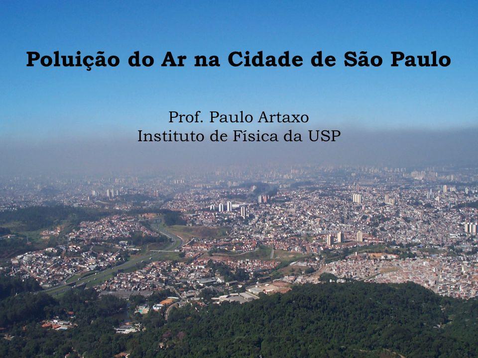 Poluição do Ar na Cidade de São Paulo Prof. Paulo Artaxo Instituto de Física da USP