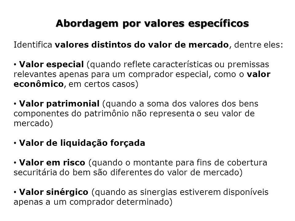 Abordagem por valores específicos Identifica valores distintos do valor de mercado, dentre eles: Valor especial (quando reflete características ou pre