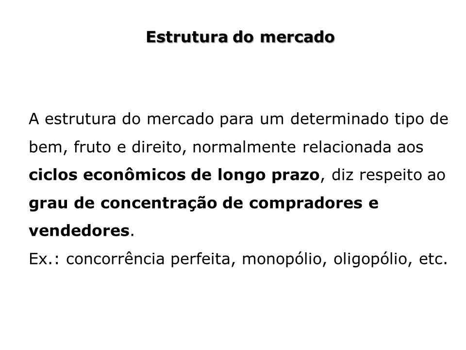 Estrutura do mercado A estrutura do mercado para um determinado tipo de bem, fruto e direito, normalmente relacionada aos ciclos econômicos de longo p