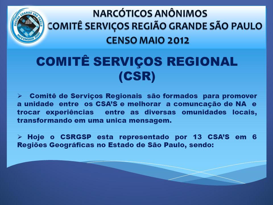 NARCÓTICOS ANÔNIMOS NARCÓTICOS ANÔNIMOS COMITÊ SERVIÇOS REGIÃO GRANDE SÃO PAULO COMITÊ SERVIÇOS REGIÃO GRANDE SÃO PAULO CENSO MAIO 2012 CENSO MAIO 2012 COMITÊ SERVIÇOS REGIONAL (CSR) Comitê de Serviços Regionais são formados para promover a unidade entre os CSAS e melhorar a comuncação de NA e trocar experiências entre as diversas omunidades locais, transformando em uma unica mensagem.