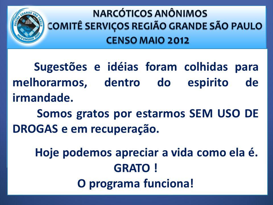 NARCÓTICOS ANÔNIMOS NARCÓTICOS ANÔNIMOS COMITÊ SERVIÇOS REGIÃO GRANDE SÃO PAULO COMITÊ SERVIÇOS REGIÃO GRANDE SÃO PAULO CENSO MAIO 2012 CENSO MAIO 2012 Sugestões e idéias foram colhidas para melhorarmos, dentro do espirito de irmandade.