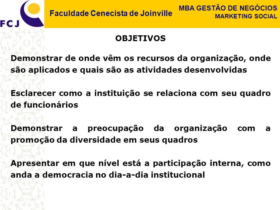 Faculdade Cenecista de Joinville MBA GESTÃO DE NEGÓCIOS MARKETING SOCIAL OBJETIVOS Demonstrar de onde vêm os recursos da organização, onde são aplicad