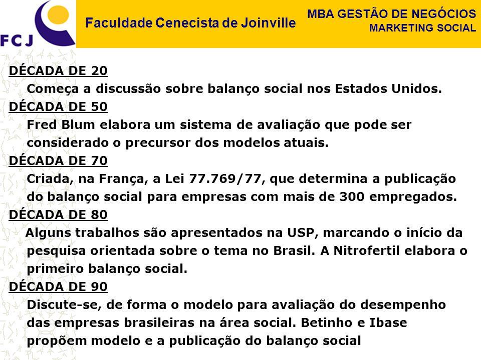 Faculdade Cenecista de Joinville MBA GESTÃO DE NEGÓCIOS MARKETING SOCIAL DÉCADA DE 20 Começa a discussão sobre balanço social nos Estados Unidos. DÉCA