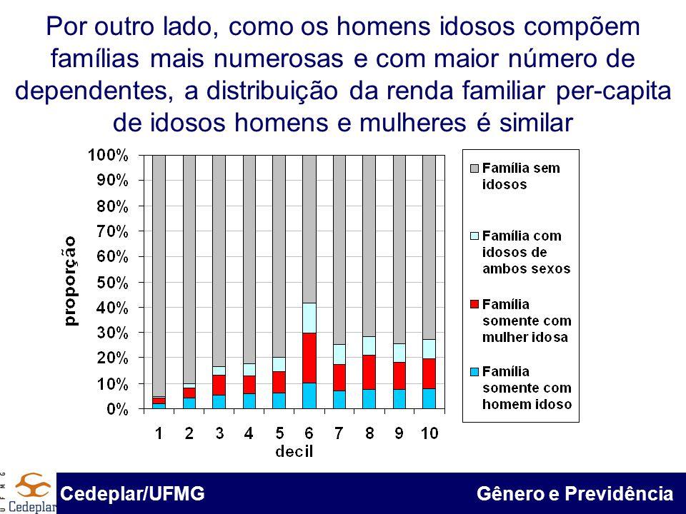 BID & Cedeplar/UFMG Por outro lado, como os homens idosos compõem famílias mais numerosas e com maior número de dependentes, a distribuição da renda f