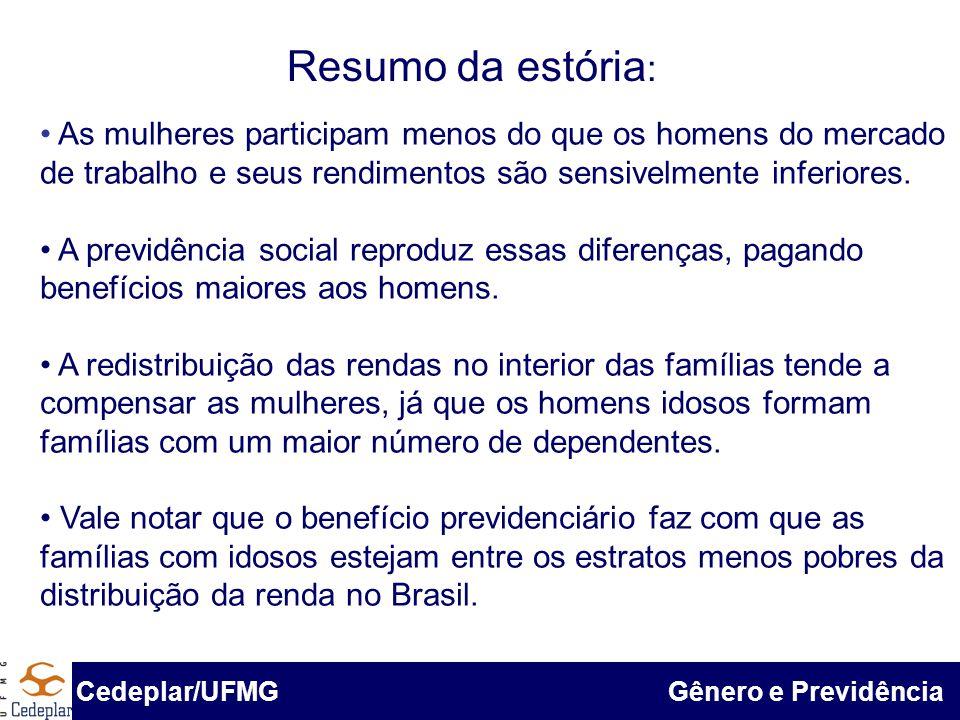 BID & Cedeplar/UFMG As mulheres participam menos do que os homens do mercado de trabalho e seus rendimentos são sensivelmente inferiores. A previdênci