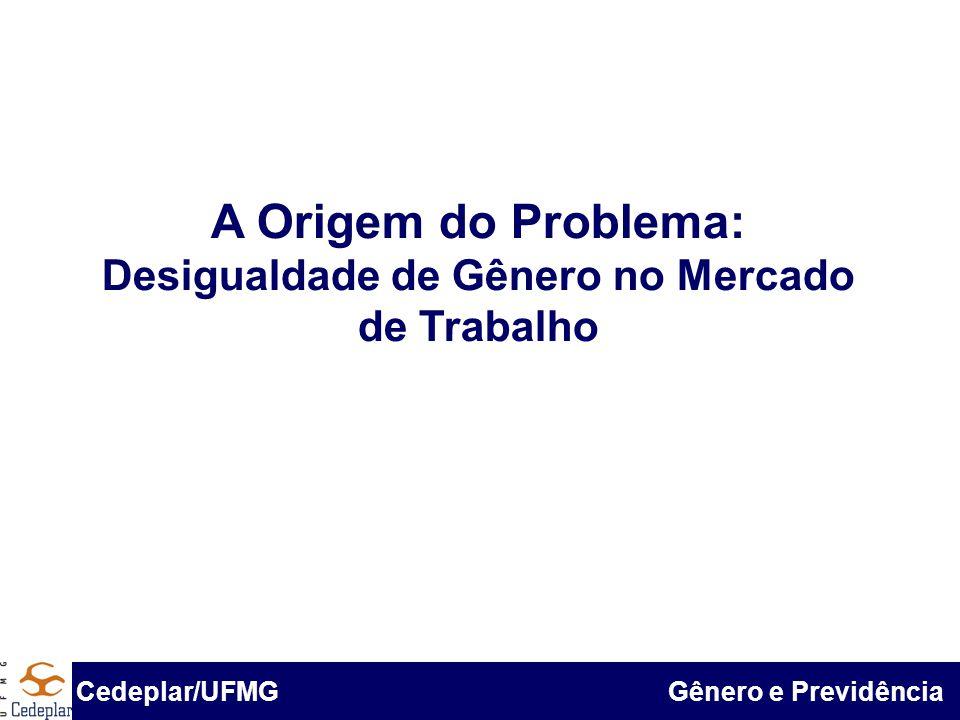 BID & Cedeplar/UFMG A Origem do Problema: Desigualdade de Gênero no Mercado de Trabalho Cedeplar/UFMG Gênero e Previdência