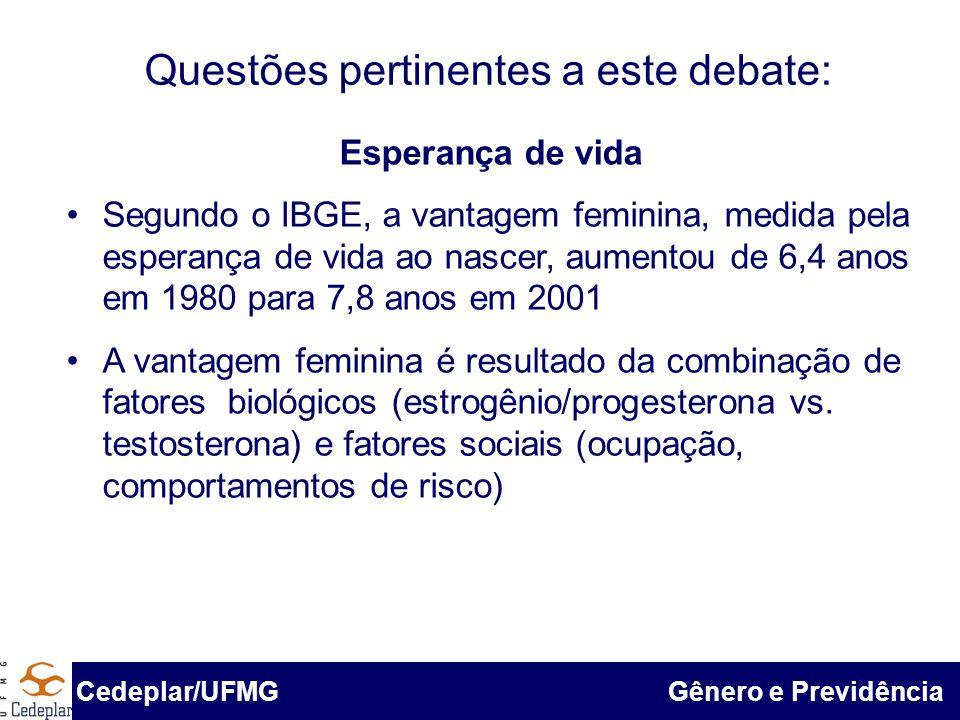 BID & Cedeplar/UFMG Questões pertinentes a este debate: Cedeplar/UFMG Gênero e Previdência Esperança de vida Segundo o IBGE, a vantagem feminina, medi