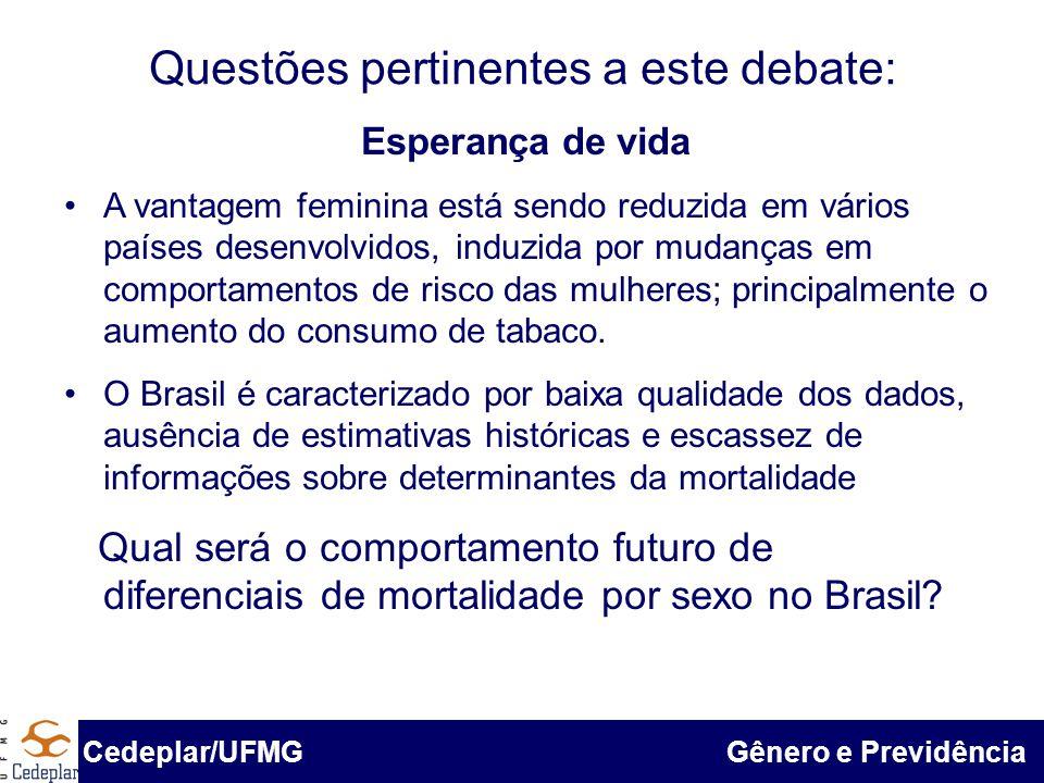 BID & Cedeplar/UFMG Questões pertinentes a este debate: Cedeplar/UFMG Gênero e Previdência Esperança de vida A vantagem feminina está sendo reduzida e