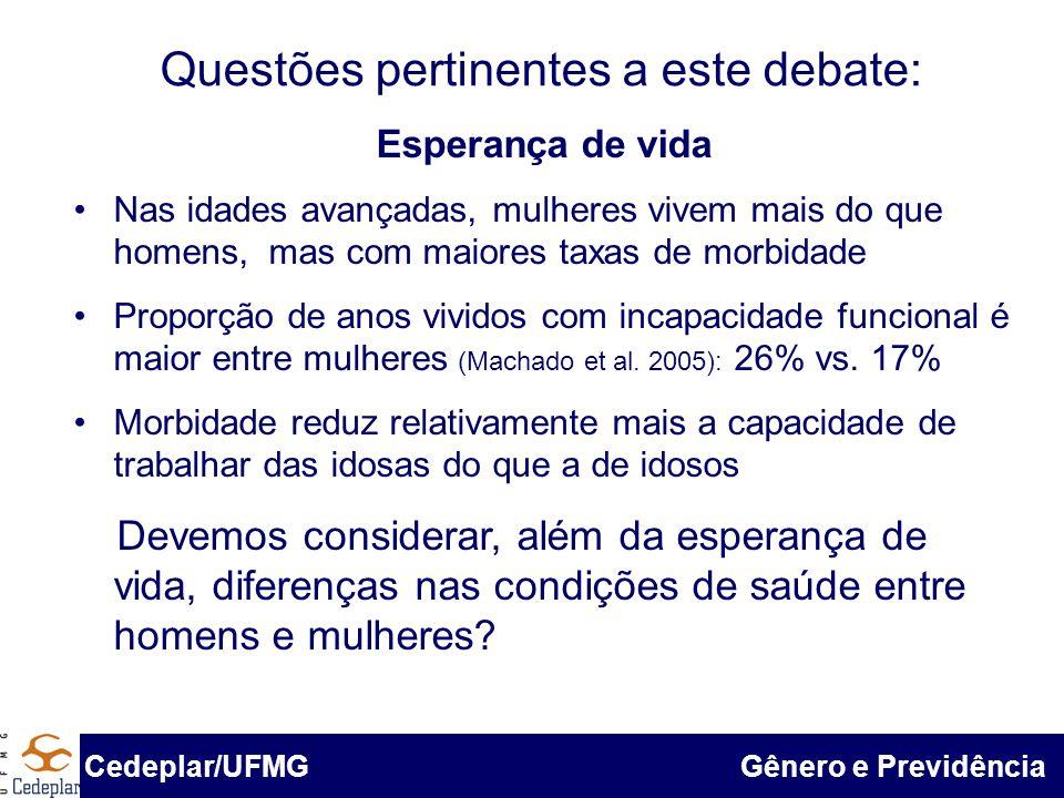 BID & Cedeplar/UFMG Questões pertinentes a este debate: Cedeplar/UFMG Gênero e Previdência Esperança de vida Nas idades avançadas, mulheres vivem mais