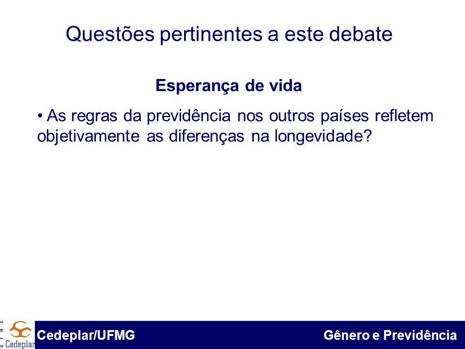 BID & Cedeplar/UFMG Questões pertinentes a este debate Cedeplar/UFMG Gênero e Previdência Esperança de vida As regras da previdência nos outros países