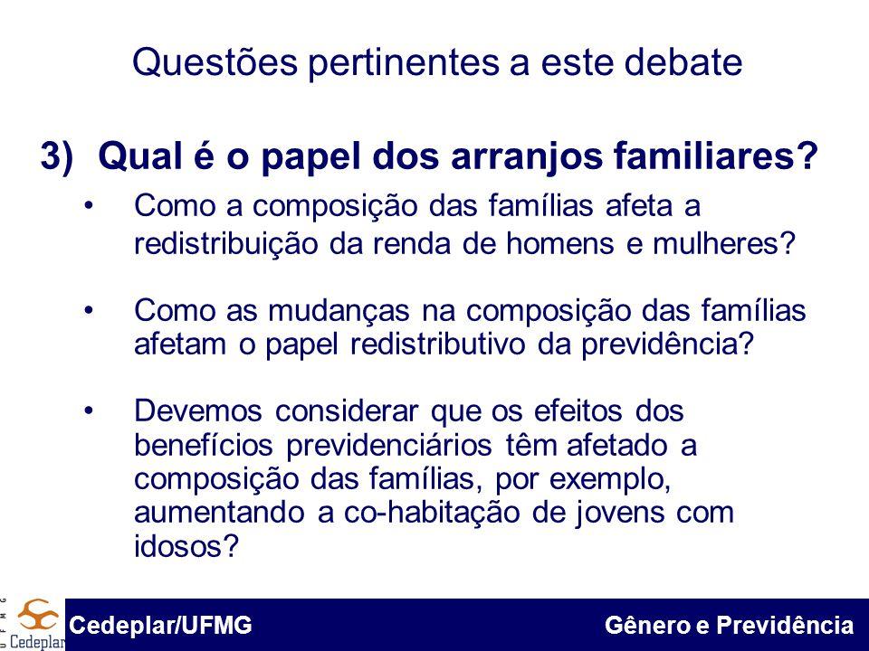 BID & Cedeplar/UFMG Questões pertinentes a este debate Cedeplar/UFMG Gênero e Previdência 3)Qual é o papel dos arranjos familiares? Como a composição