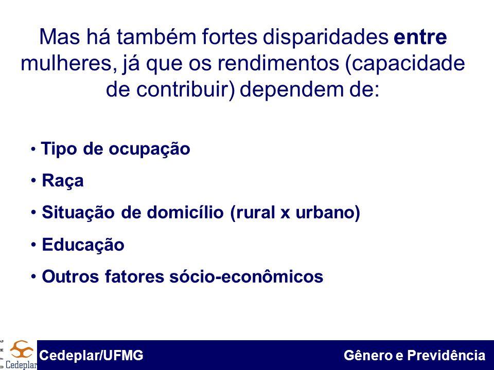 BID & Cedeplar/UFMG Mas há também fortes disparidades entre mulheres, já que os rendimentos (capacidade de contribuir) dependem de: Cedeplar/UFMG Gêne