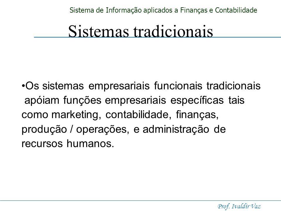 Sistema de Informação aplicados a Finanças e Contabilidade Prof. Ivaldir Vaz Objetivos da aula Dar exemplos de como a tecnologia de informação apóia o