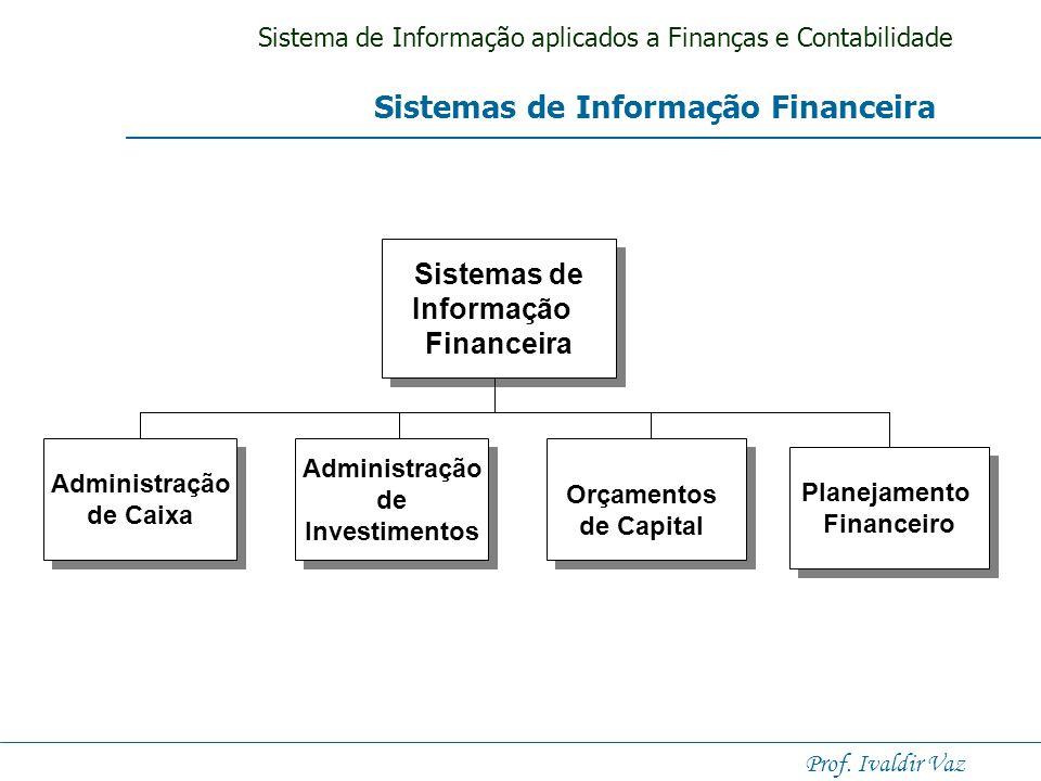 Sistema de Informação aplicados a Finanças e Contabilidade Prof. Ivaldir Vaz Sistemas de informação financeira