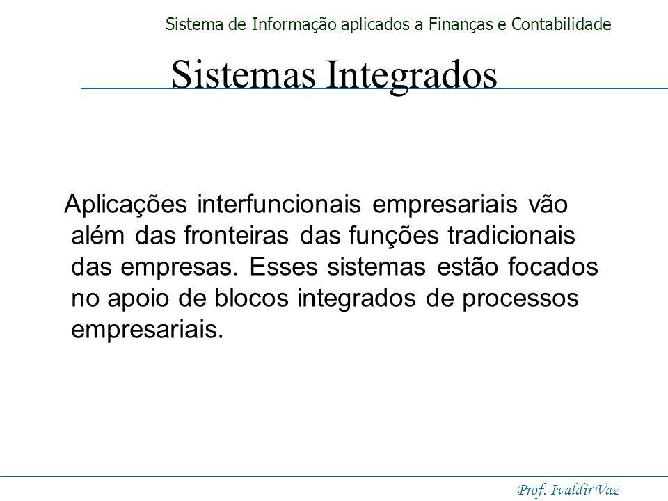 Sistema de Informação aplicados a Finanças e Contabilidade Prof. Ivaldir Vaz Figura 2 Sistemas integrados INTEGRAÇÃO DE FUNÇÕES E PROCESSOS DE NEGÓCIO