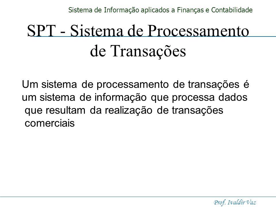 Sistema de Informação aplicados a Finanças e Contabilidade Prof. Ivaldir Vaz Sistemas Integrados Interfuncionais Aplicações de CRM em Front-Office Ate